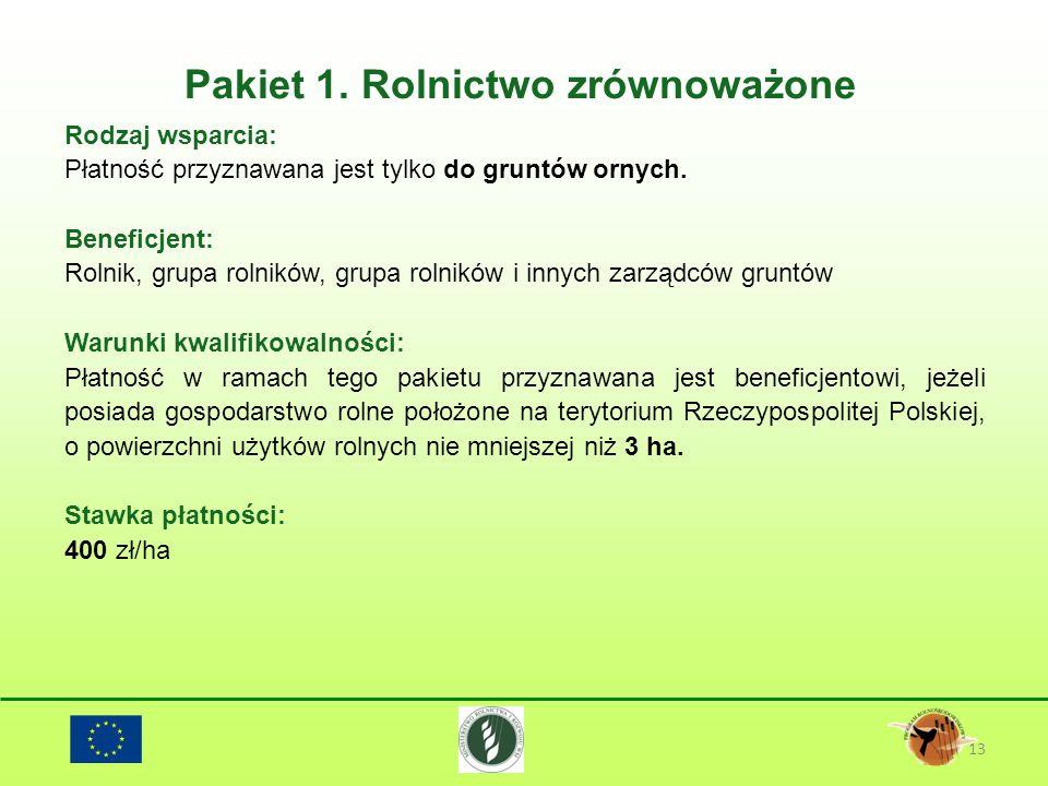 Pakiet 1. Rolnictwo zrównoważone