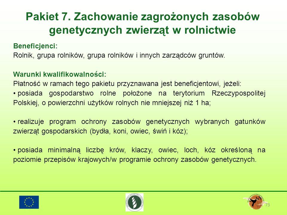 Pakiet 7. Zachowanie zagrożonych zasobów genetycznych zwierząt w rolnictwie