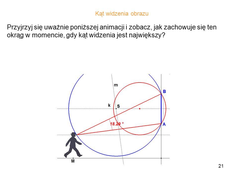 Kąt widzenia obrazu Przyjrzyj się uważnie poniższej animacji i zobacz, jak zachowuje się ten okrąg w momencie, gdy kąt widzenia jest największy