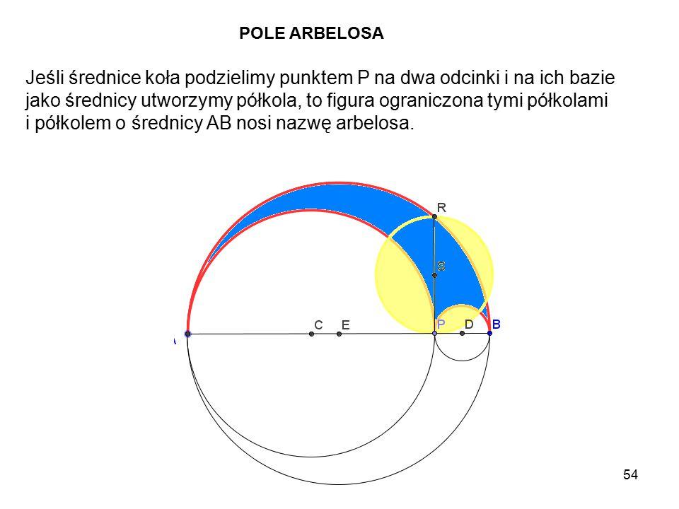 Jeśli średnice koła podzielimy punktem P na dwa odcinki i na ich bazie