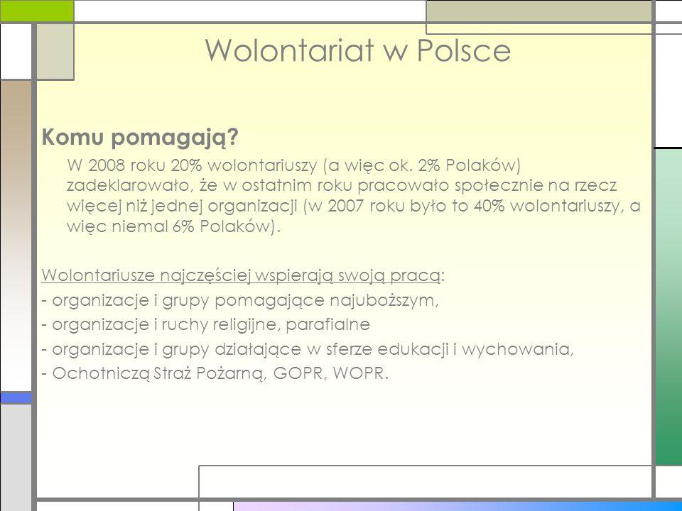 Wolontariat w Polsce Komu pomagają