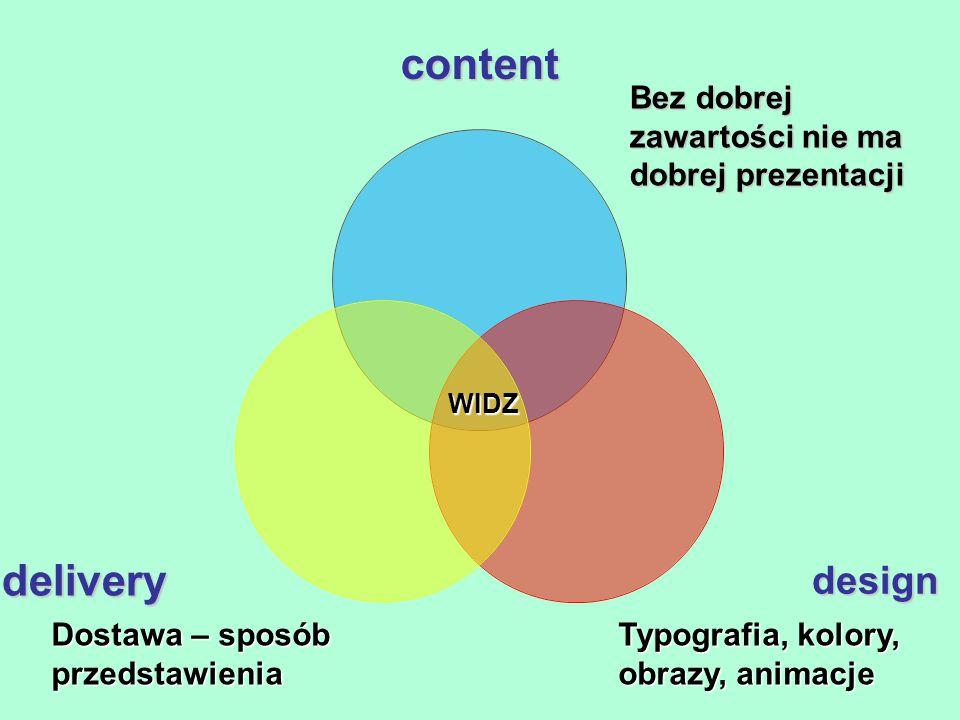 Dostawa – sposób przedstawienia Typografia, kolory, obrazy, animacje