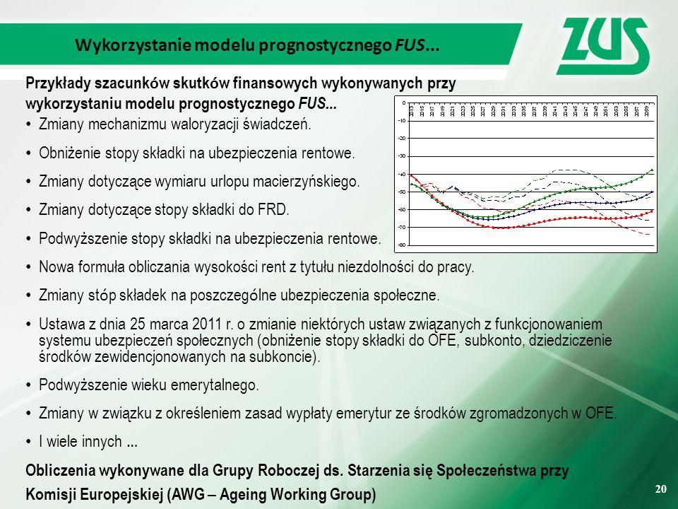 Wykorzystanie modelu prognostycznego FUS...