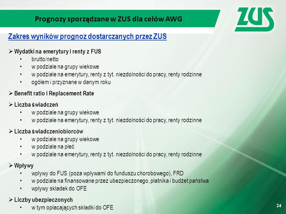 Prognozy sporządzane w ZUS dla celów AWG