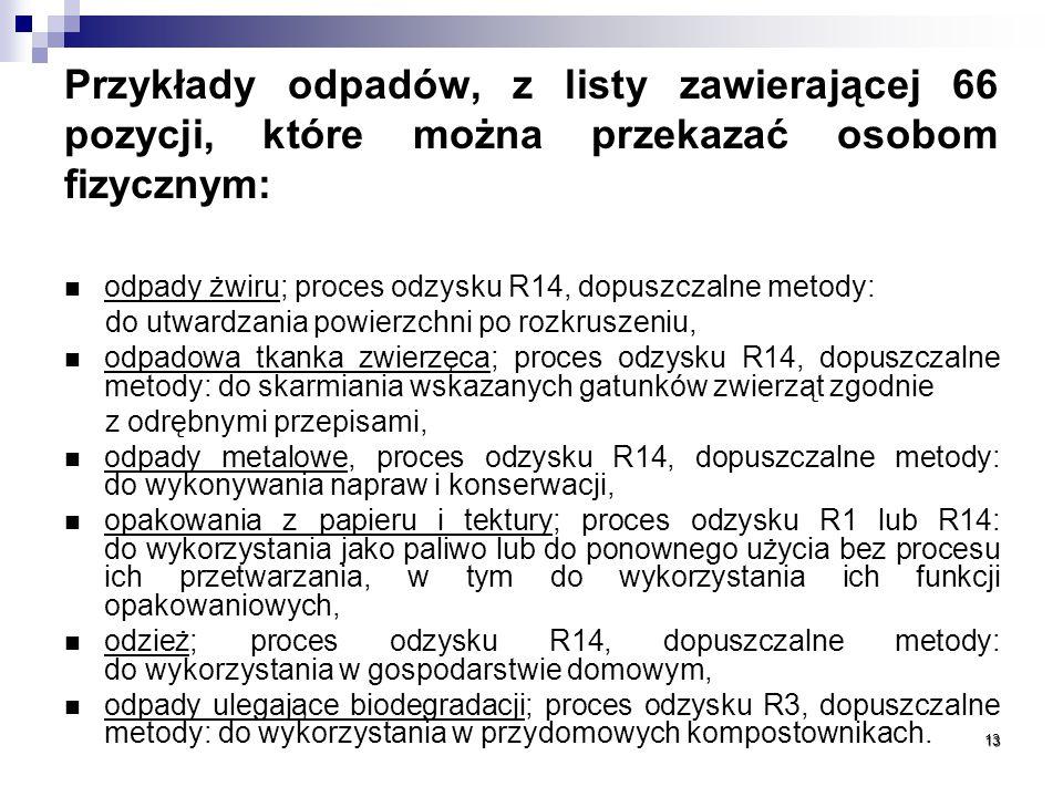 Przykłady odpadów, z listy zawierającej 66 pozycji, które można przekazać osobom fizycznym: