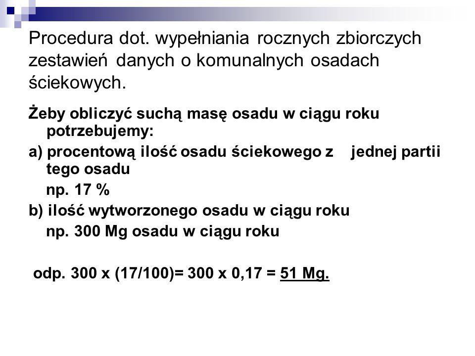 Procedura dot. wypełniania rocznych zbiorczych zestawień danych o komunalnych osadach ściekowych.