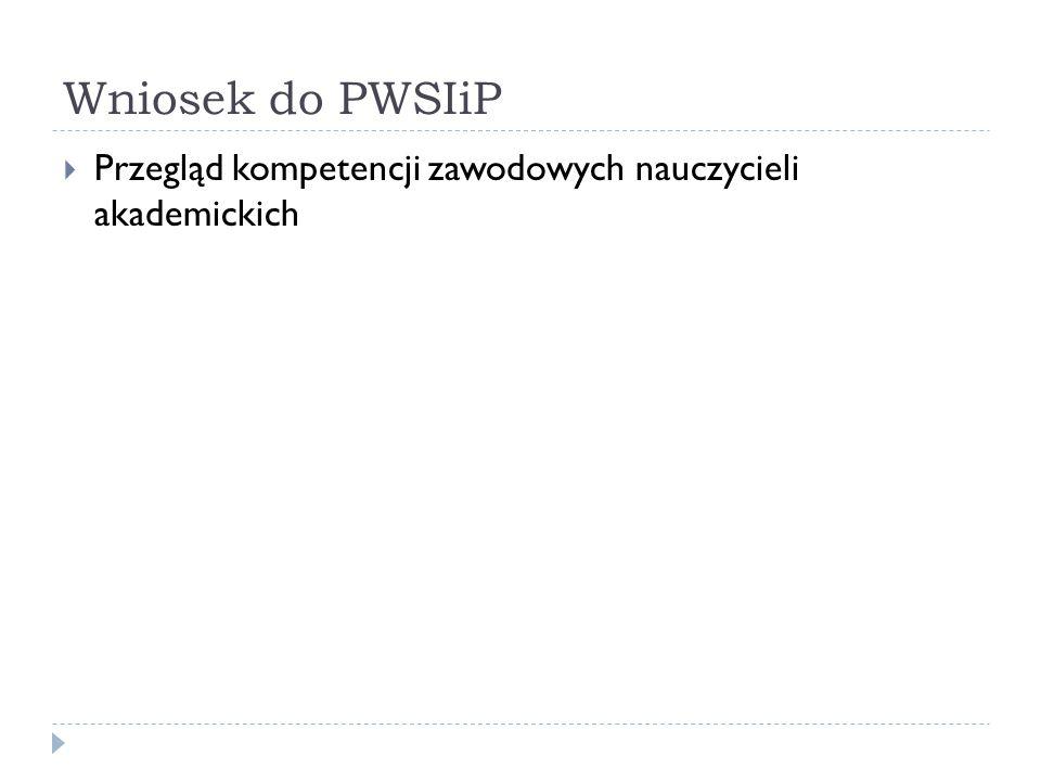 Wniosek do PWSIiP Przegląd kompetencji zawodowych nauczycieli akademickich
