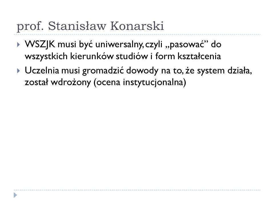 prof. Stanisław Konarski