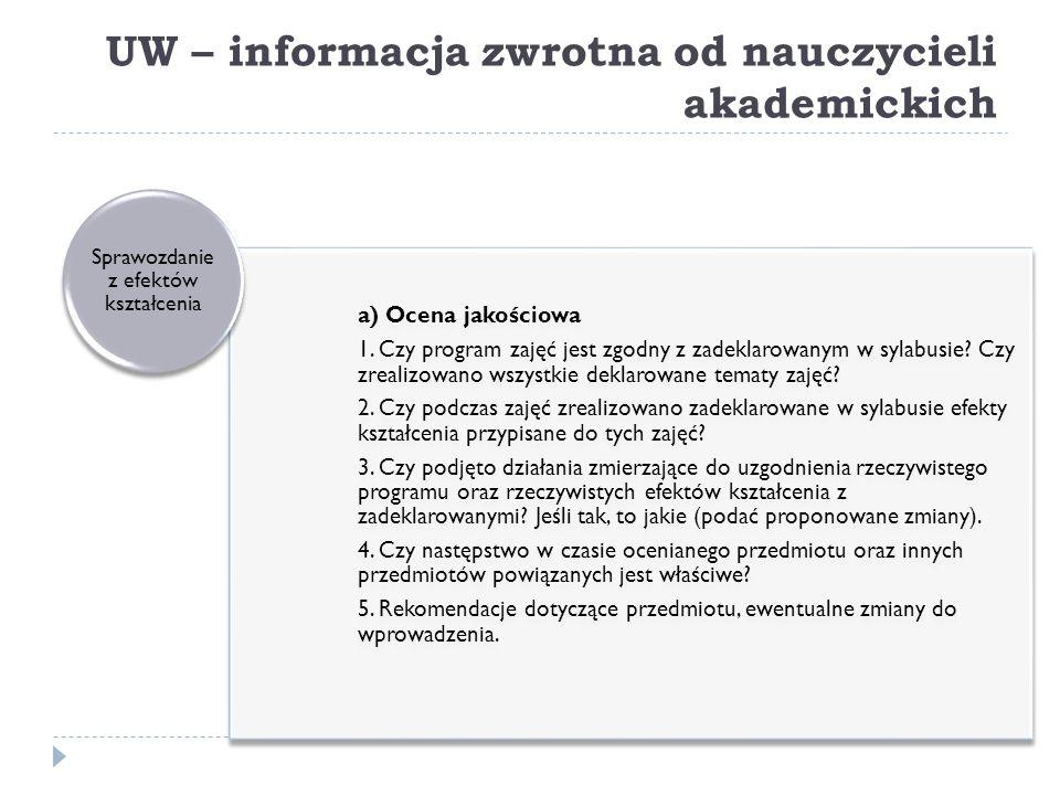 UW – informacja zwrotna od nauczycieli akademickich