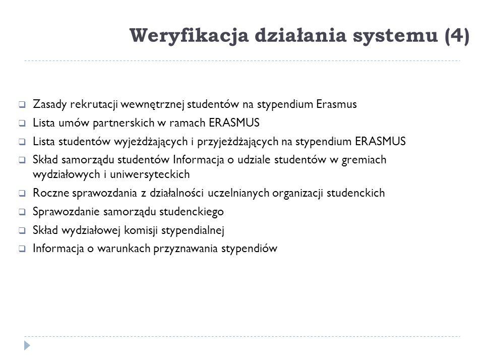 Weryfikacja działania systemu (4)