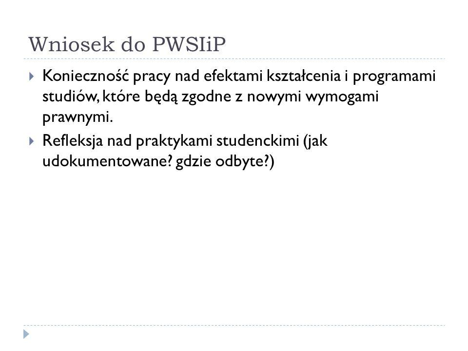 Wniosek do PWSIiP Konieczność pracy nad efektami kształcenia i programami studiów, które będą zgodne z nowymi wymogami prawnymi.