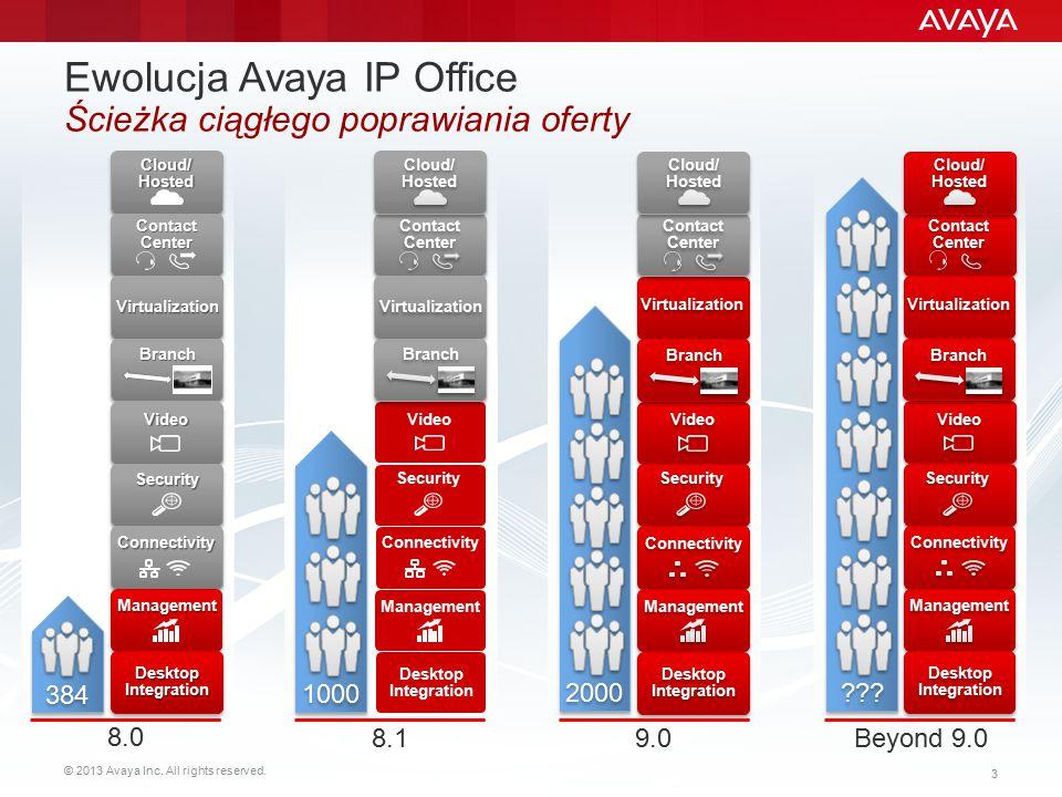 Ewolucja Avaya IP Office Ścieżka ciągłego poprawiania oferty