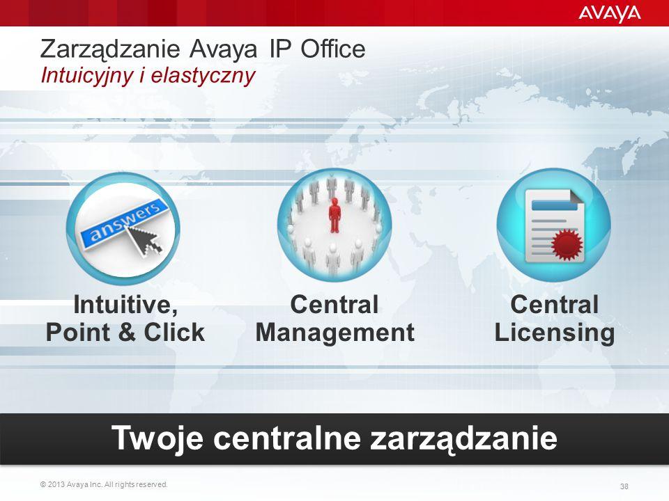 Zarządzanie Avaya IP Office Intuicyjny i elastyczny