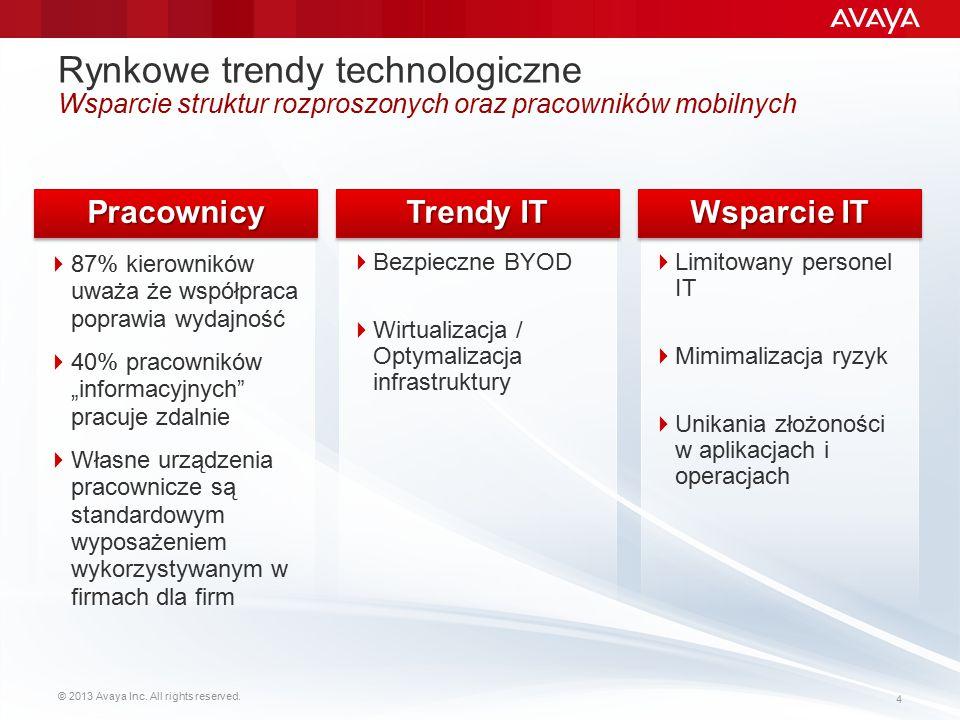Rynkowe trendy technologiczne Wsparcie struktur rozproszonych oraz pracowników mobilnych