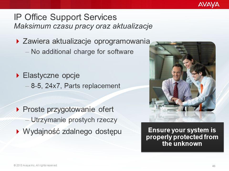 IP Office Support Services Maksimum czasu pracy oraz aktualizacje