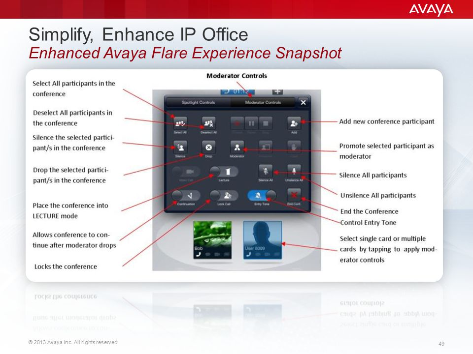 Simplify, Enhance IP Office Enhanced Avaya Flare Experience Snapshot