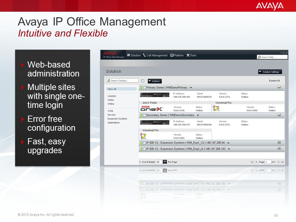 Avaya IP Office Management Intuitive and Flexible