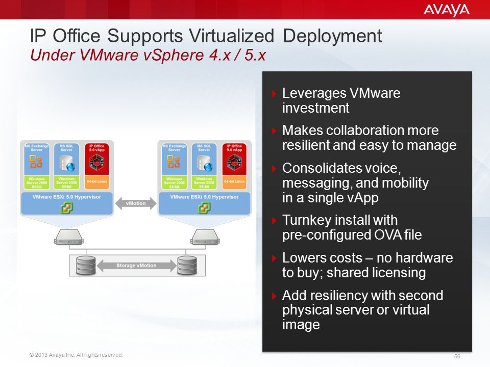 IP Office Supports Virtualized Deployment Under VMware vSphere 4.x / 5.x
