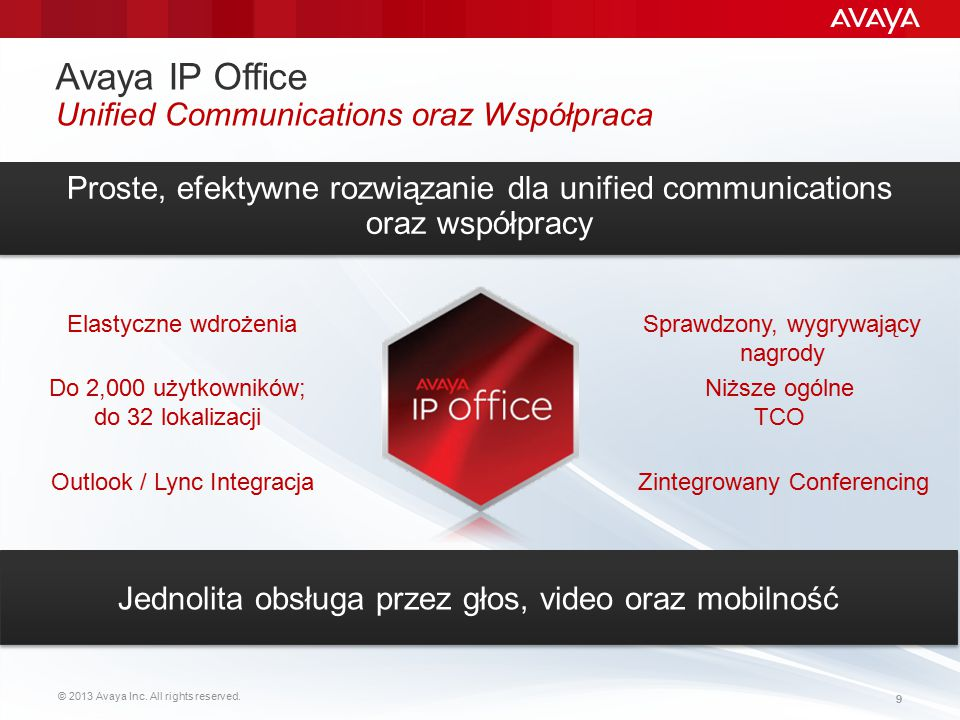 Avaya IP Office Unified Communications oraz Współpraca