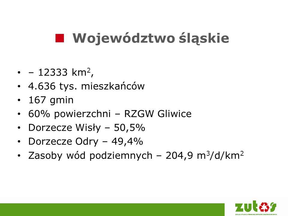 Województwo śląskie – 12333 km2, 4.636 tys. mieszkańców 167 gmin