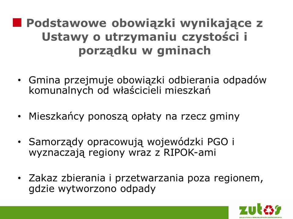 Podstawowe obowiązki wynikające z Ustawy o utrzymaniu czystości i porządku w gminach
