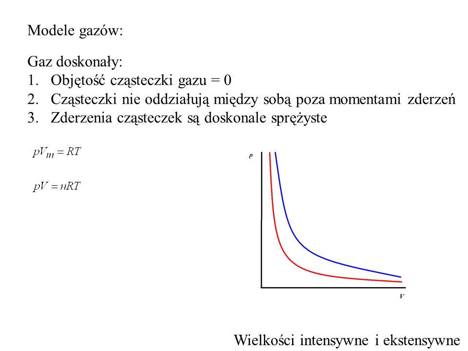 Modele gazów: Gaz doskonały: Objętość cząsteczki gazu = 0. Cząsteczki nie oddziałują między sobą poza momentami zderzeń.