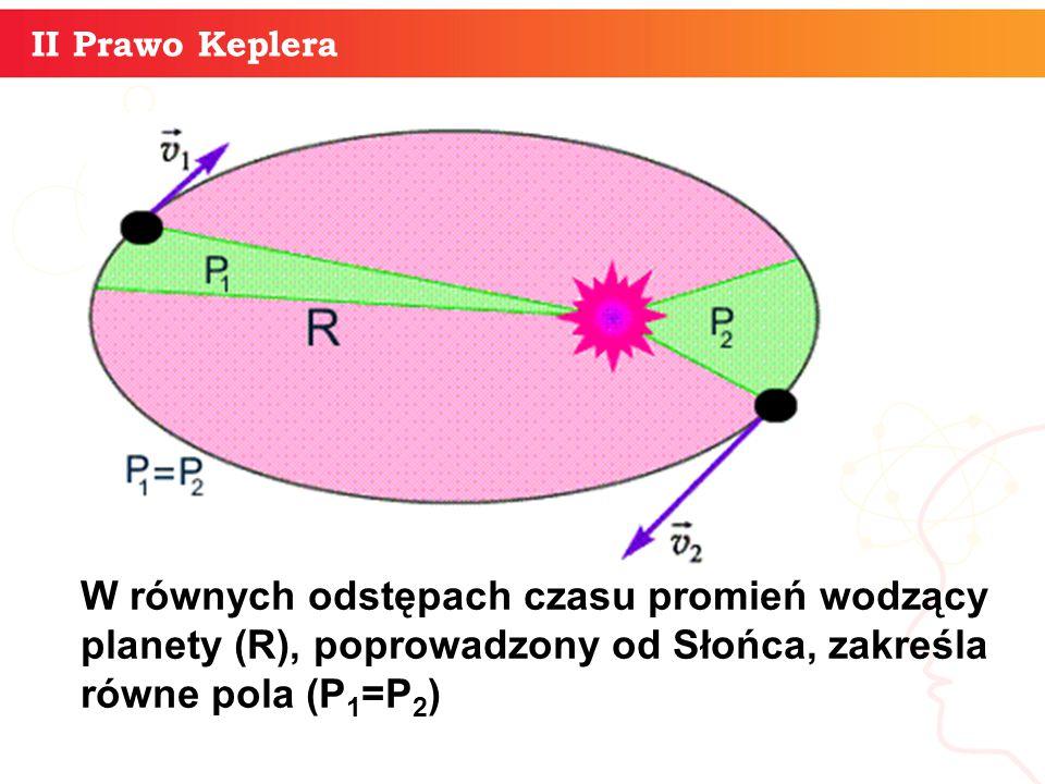 II Prawo Keplera W równych odstępach czasu promień wodzący planety (R), poprowadzony od Słońca, zakreśla równe pola (P1=P2)