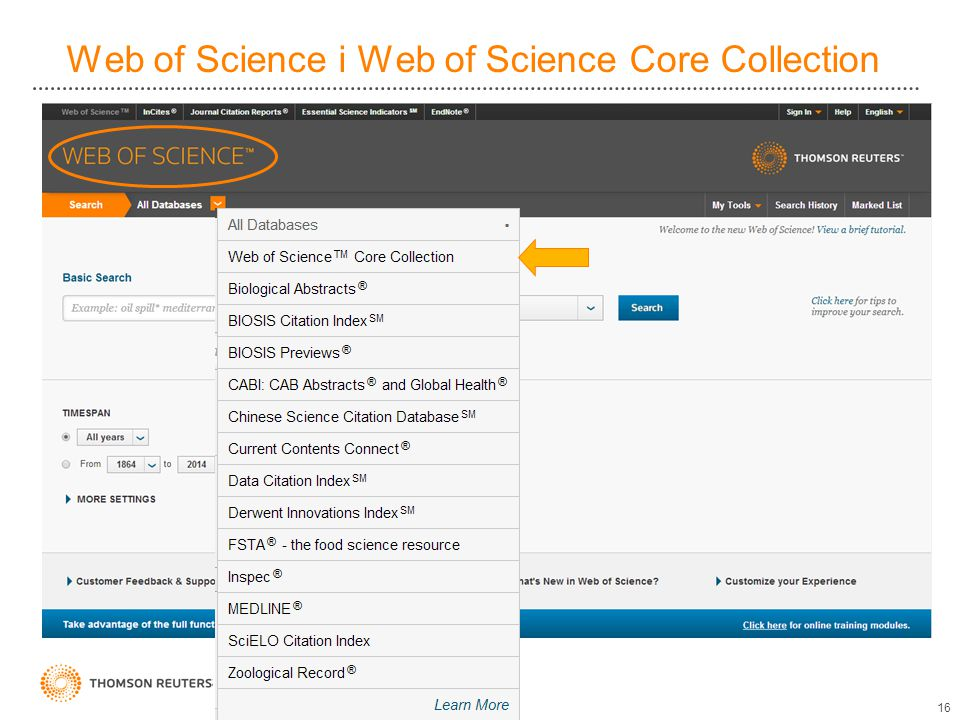 Web of Science i Web of Science Core Collection