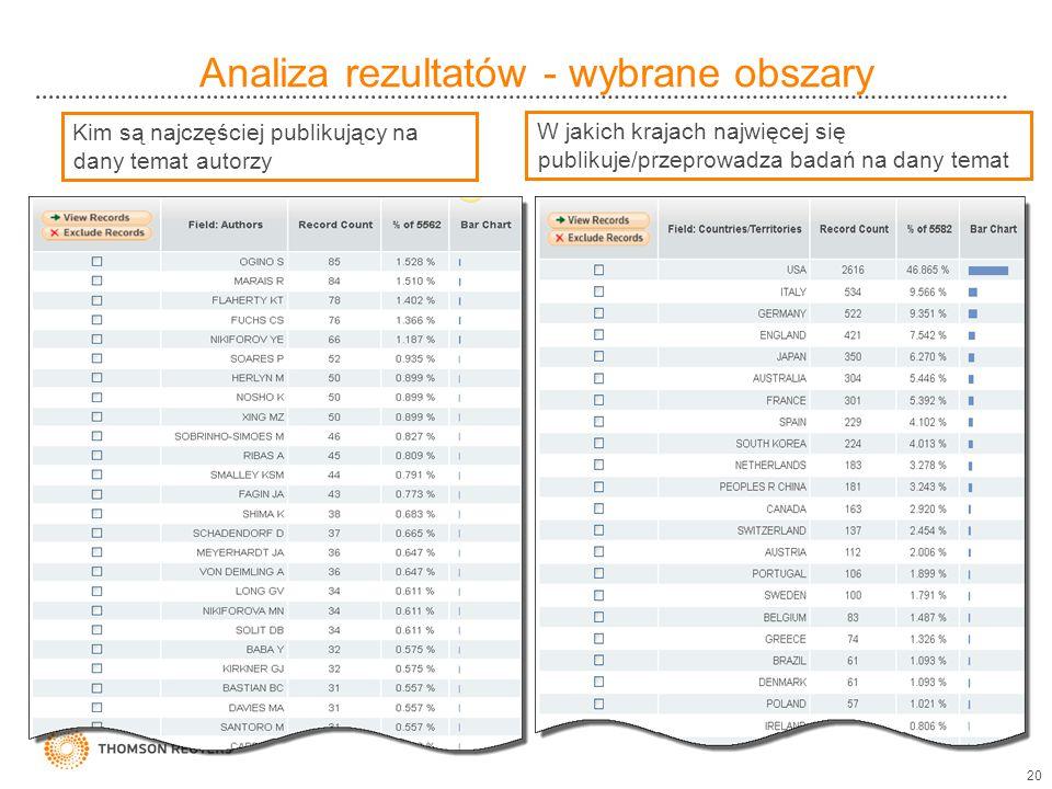 Analiza rezultatów - wybrane obszary