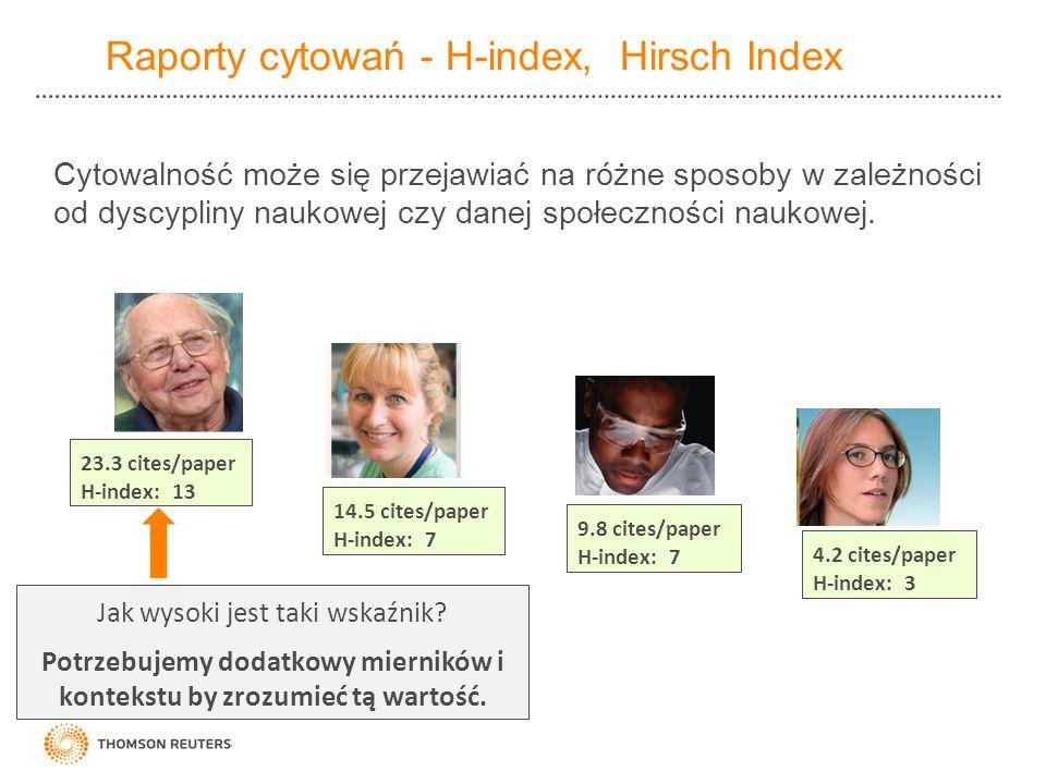 Raporty cytowań - H-index, Hirsch Index