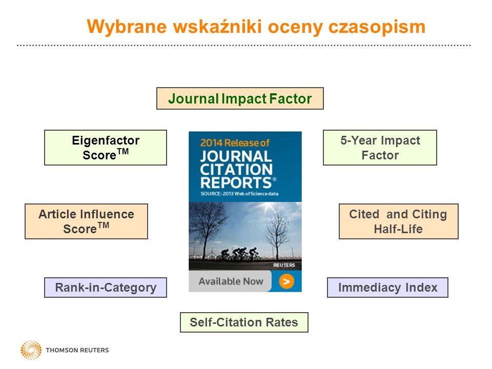 Wybrane wskaźniki oceny czasopism
