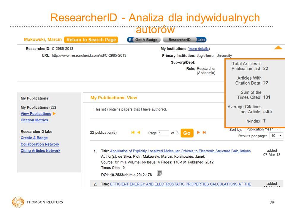 ResearcherID - Analiza dla indywidualnych autorów