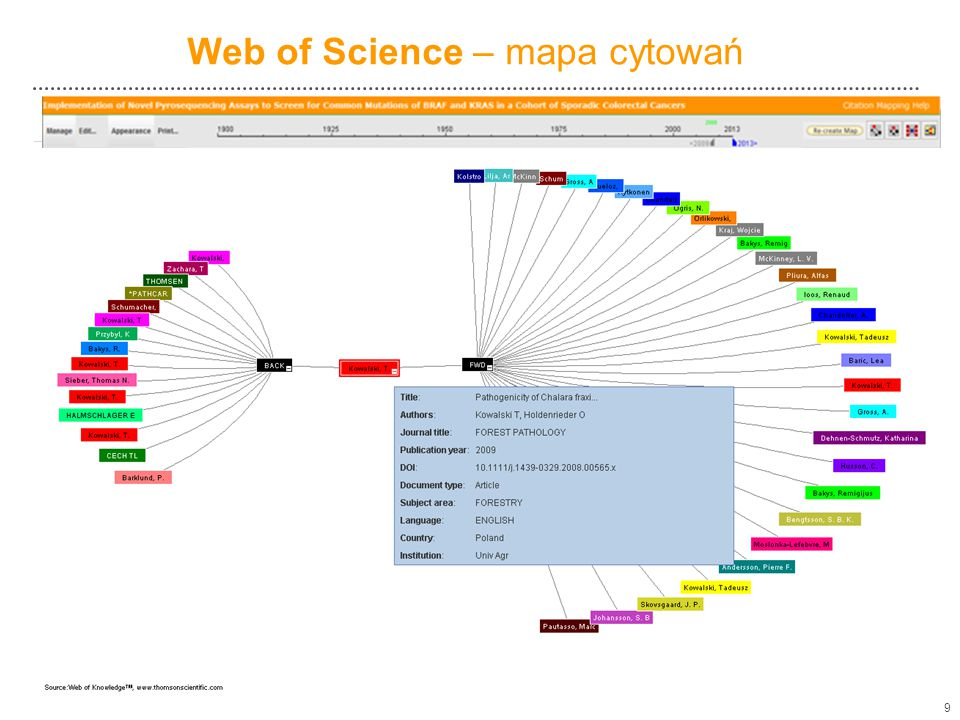 Web of Science – mapa cytowań