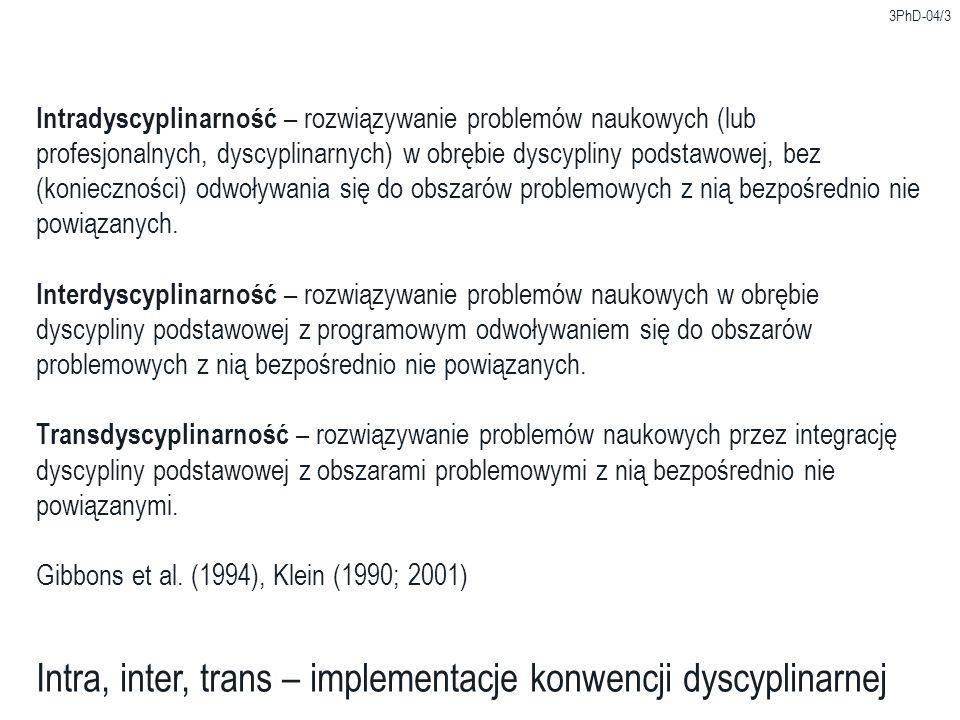 Intra, inter, trans – implementacje konwencji dyscyplinarnej
