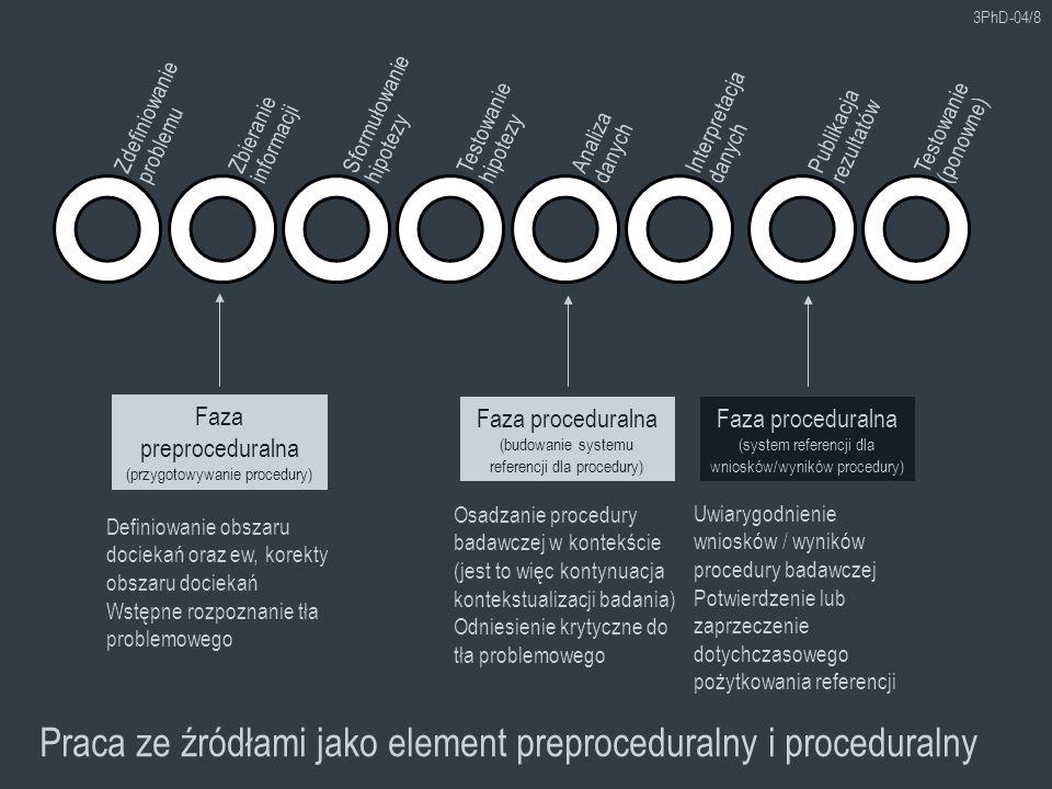 Praca ze źródłami jako element preproceduralny i proceduralny