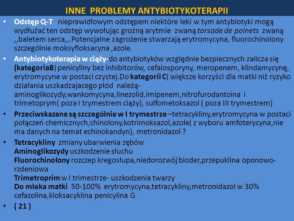 INNE PROBLEMY ANTYBIOTYKOTERAPII