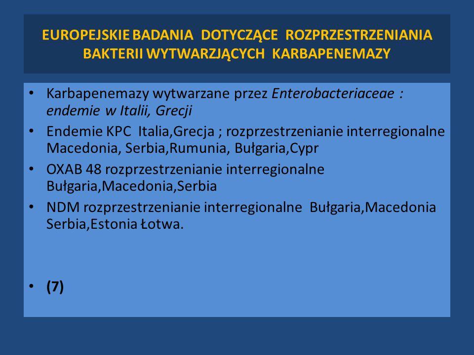EUROPEJSKIE BADANIA DOTYCZĄCE ROZPRZESTRZENIANIA BAKTERII WYTWARZJĄCYCH KARBAPENEMAZY