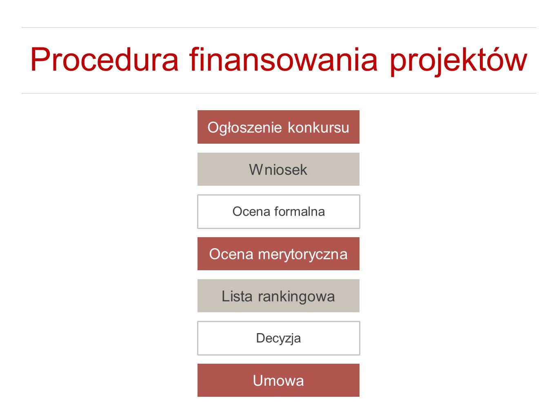 Procedura finansowania projektów