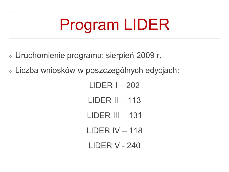 Program LIDER Uruchomienie programu: sierpień 2009 r.