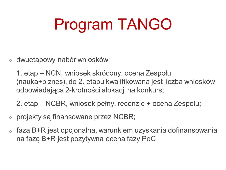 Program TANGO dwuetapowy nabór wniosków: