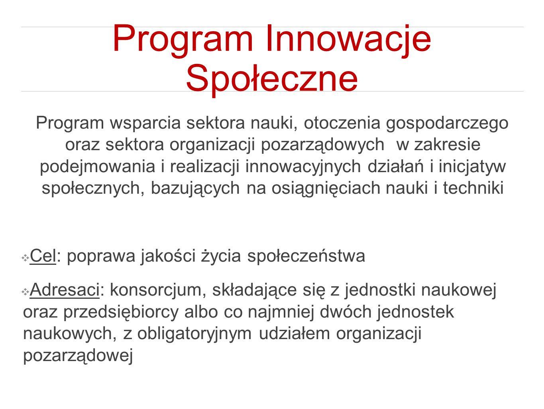 Program Innowacje Społeczne