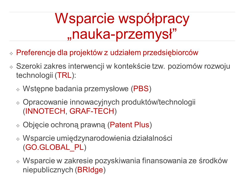 """Wsparcie współpracy """"nauka-przemysł"""