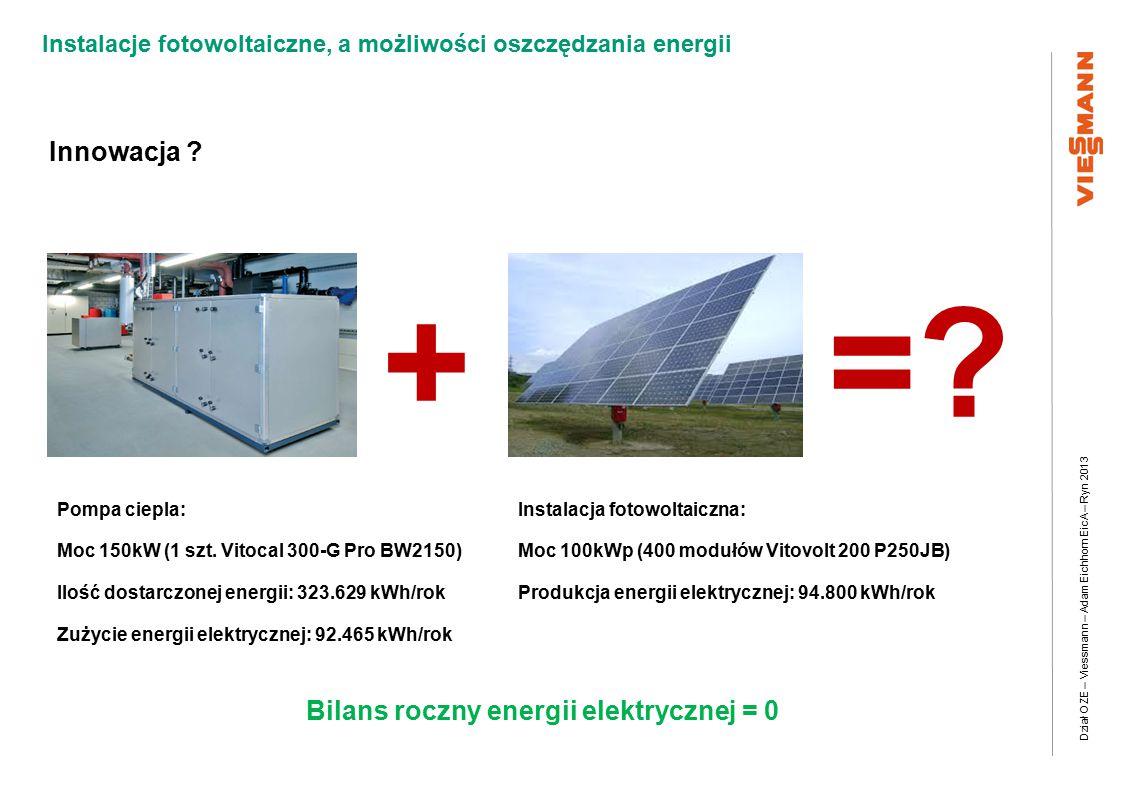 + = Innowacja Bilans roczny energii elektrycznej = 0 Pompa ciepla: