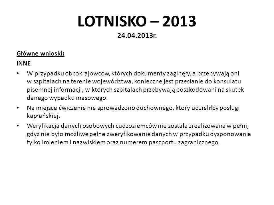LOTNISKO – 2013 24.04.2013r. Główne wnioski: INNE