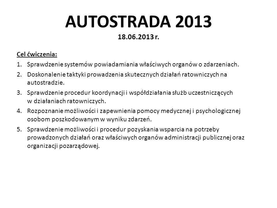 AUTOSTRADA 2013 18.06.2013 r. Cel ćwiczenia: