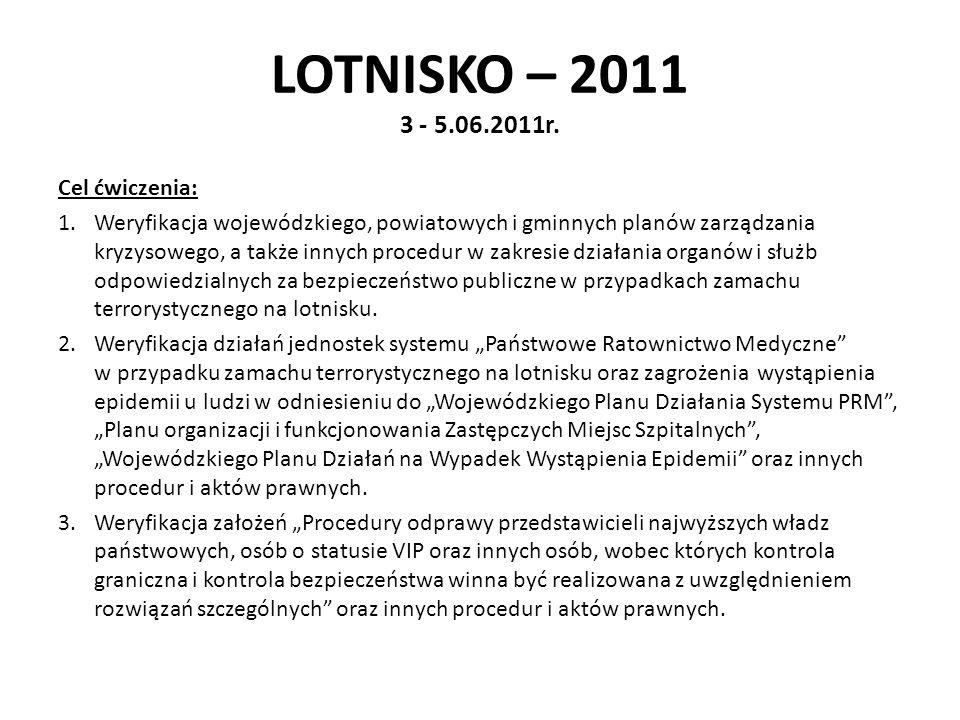 LOTNISKO – 2011 3 - 5.06.2011r. Cel ćwiczenia: