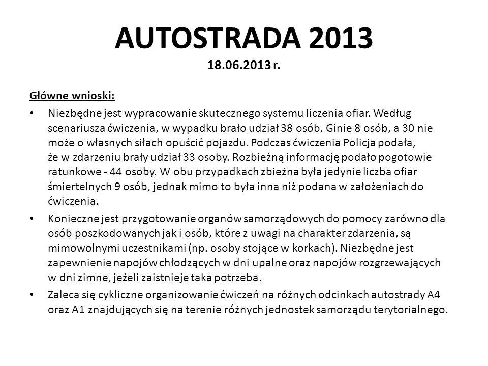 AUTOSTRADA 2013 18.06.2013 r. Główne wnioski: