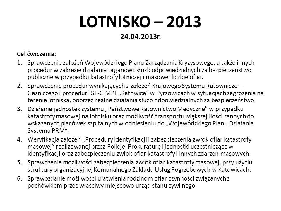 LOTNISKO – 2013 24.04.2013r. Cel ćwiczenia: