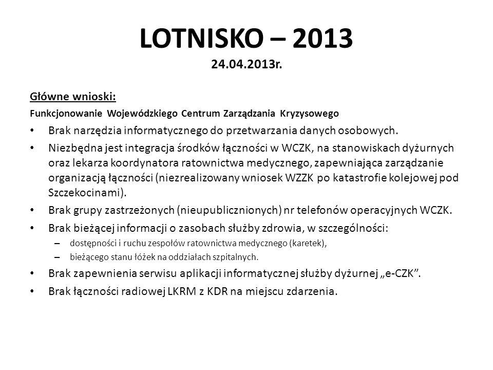 LOTNISKO – 2013 24.04.2013r. Główne wnioski: