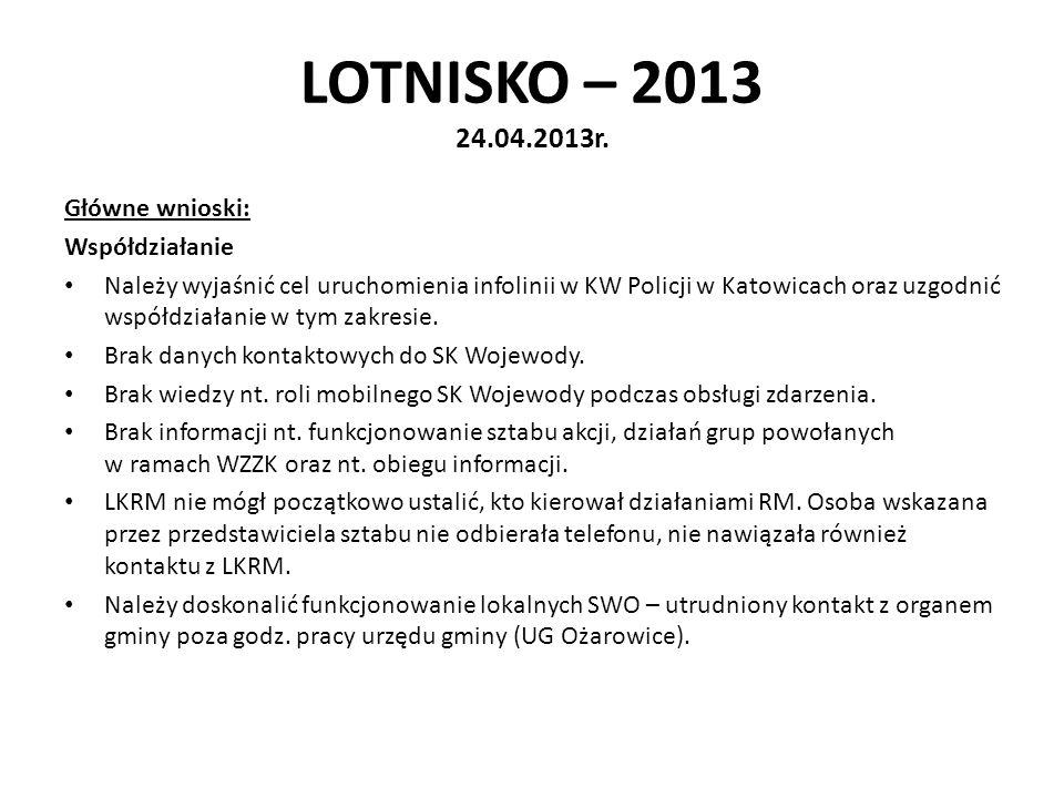 LOTNISKO – 2013 24.04.2013r. Główne wnioski: Współdziałanie